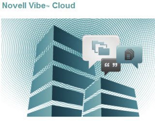 Novell Vibe Cloud