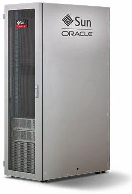 Oracle ZFS 7420