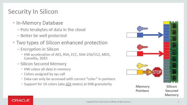 Аппаратные механизмы безопасности доступа к памяти